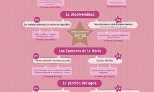 Talleres y presentaciones sobre la huerta de Murcia